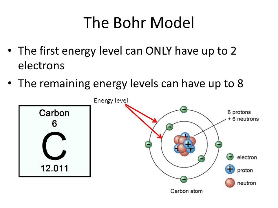Bohr Diagram Of Carbon 14 Free Car Wiring Diagrams