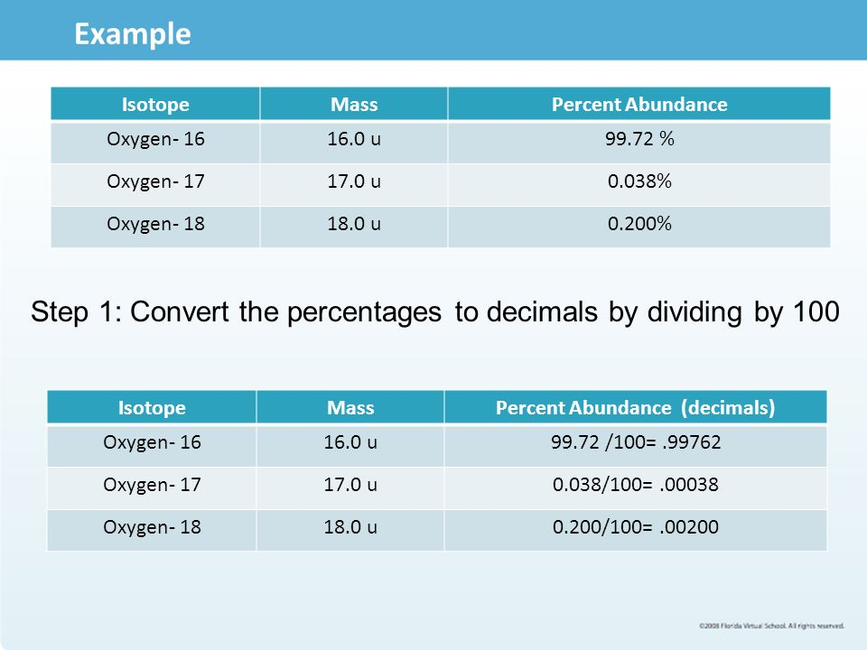 Isotopes and Weighted Averages - ppt download