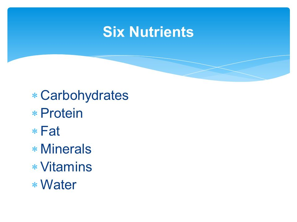 Six Nutrients Carbohydrates Protein Fat Minerals Vitamins Water