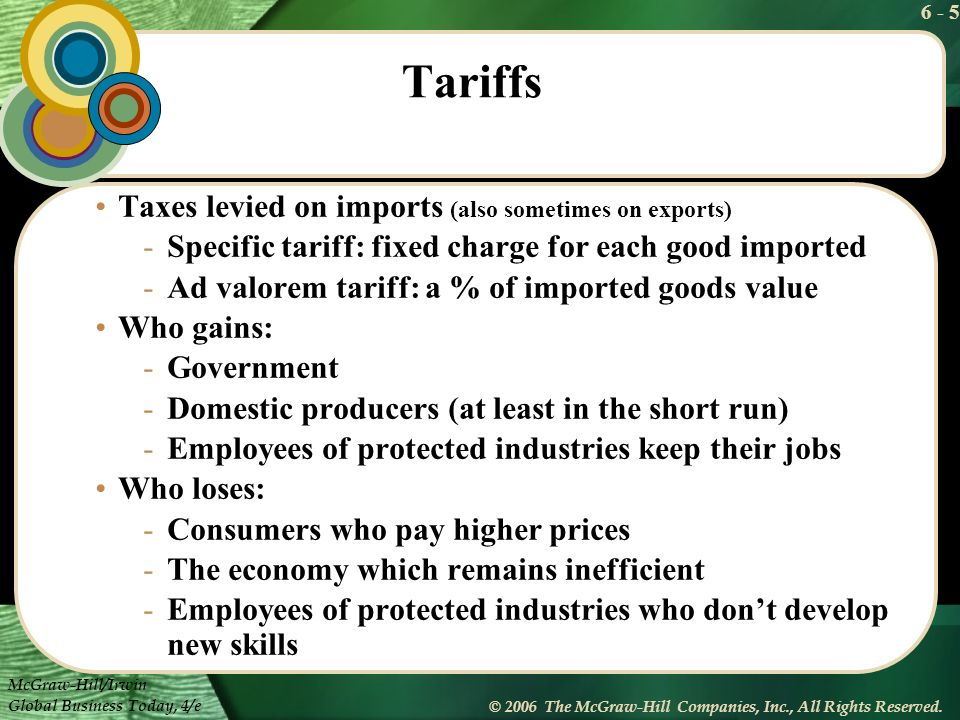 Tariffs Taxes levied on imports (also sometimes on exports)