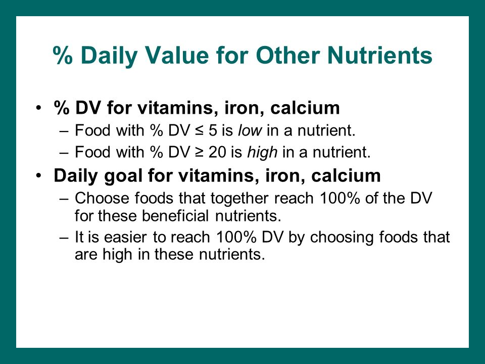 % Daily Value for Other Nutrients