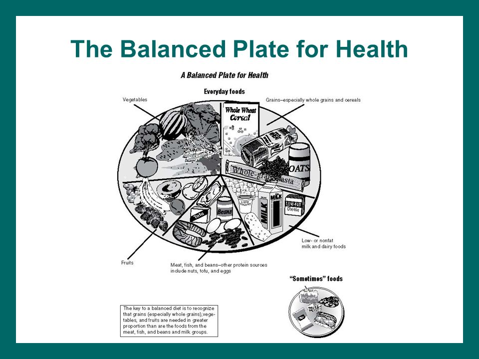 The Balanced Plate for Health