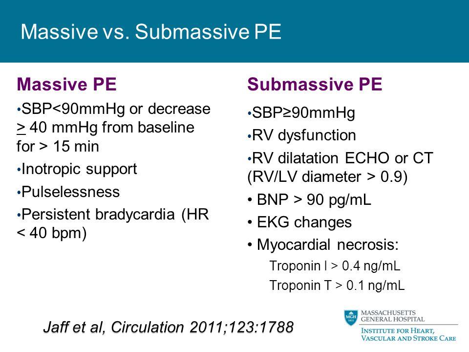 6 Massive Vs Submassive PE