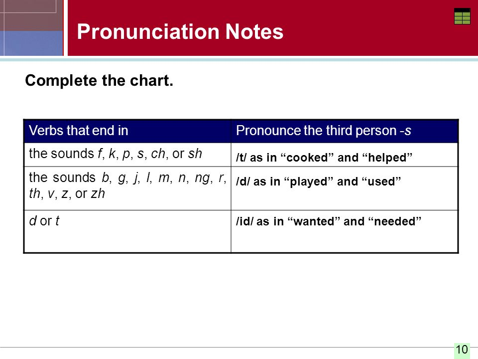 Pronunciation Notes Complete the chart. Verbs that end in