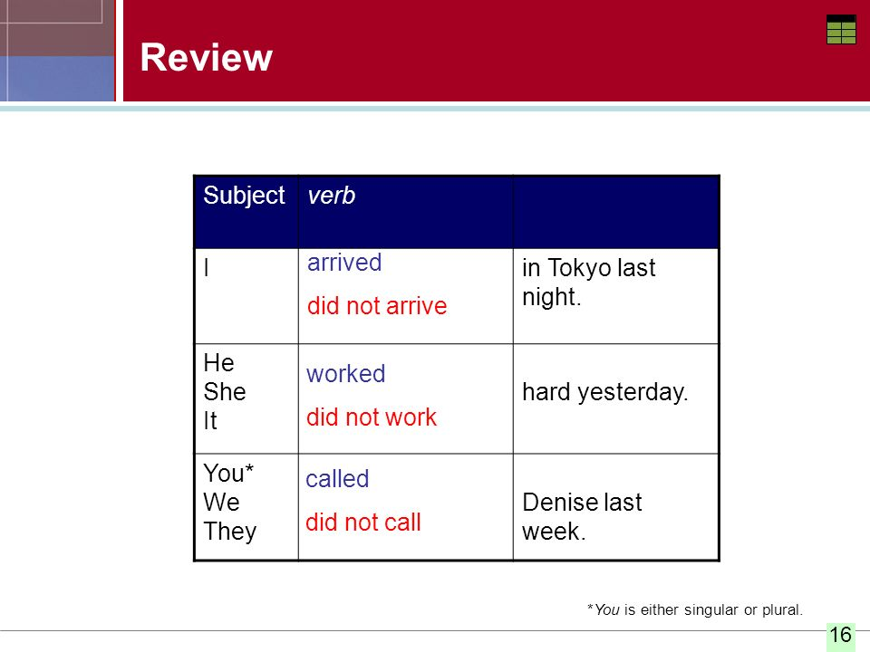 Review Subject verb I in Tokyo last night. He She It hard yesterday.