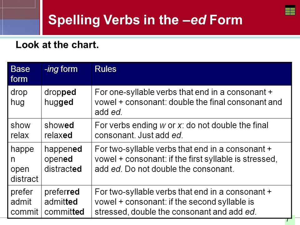 Spelling Verbs in the –ed Form