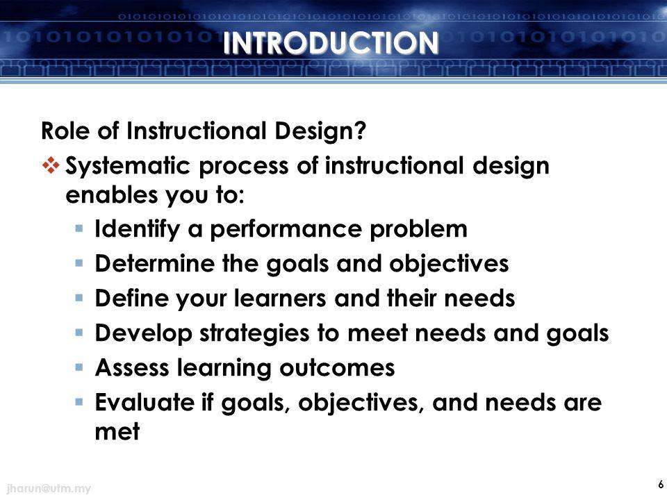 Instructional Design The Basics Ppt Video Online Download