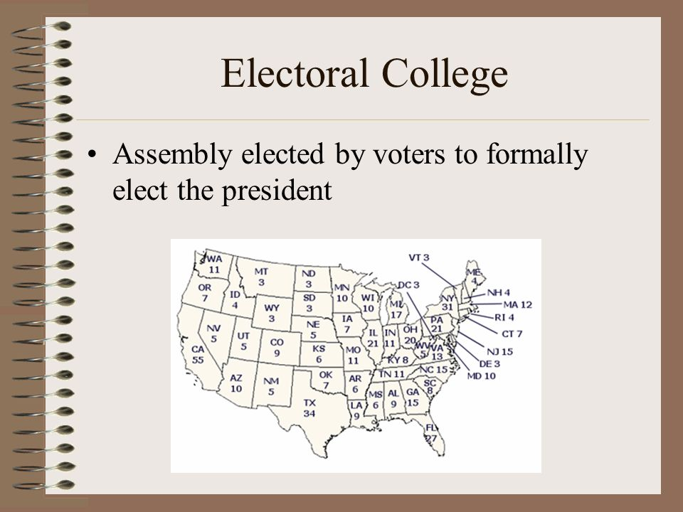 Electoral College Assembly elected by voters to formally elect the president