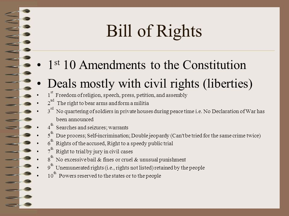 Bill of Rights 1st 10 Amendments to the Constitution