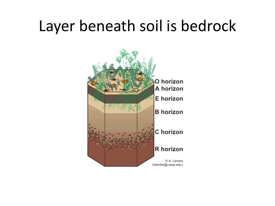 Layer beneath soil is bedrock