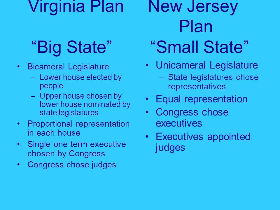 the new jersey plan vs the virginia plan