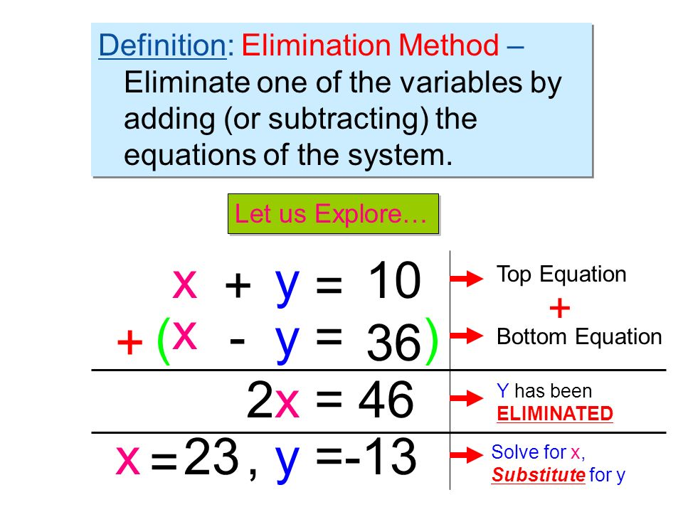 Definition: Elimination Method –Eliminate one of the variables by adding (or subtracting) the equations of the system.