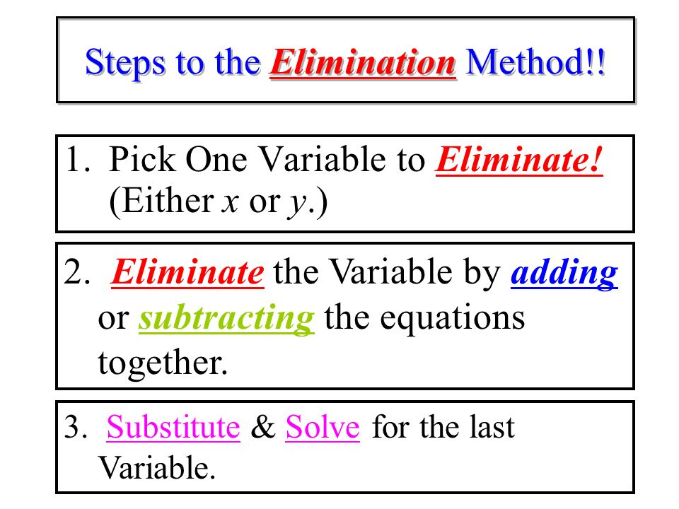 Steps to the Elimination Method!!