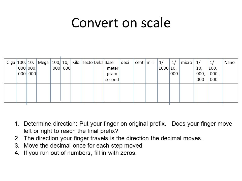 Conversion Of Units Ppt Video Online Download