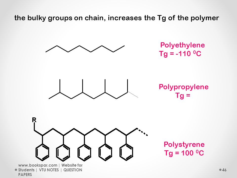 The word polymer is derived from the two greek words - ppt