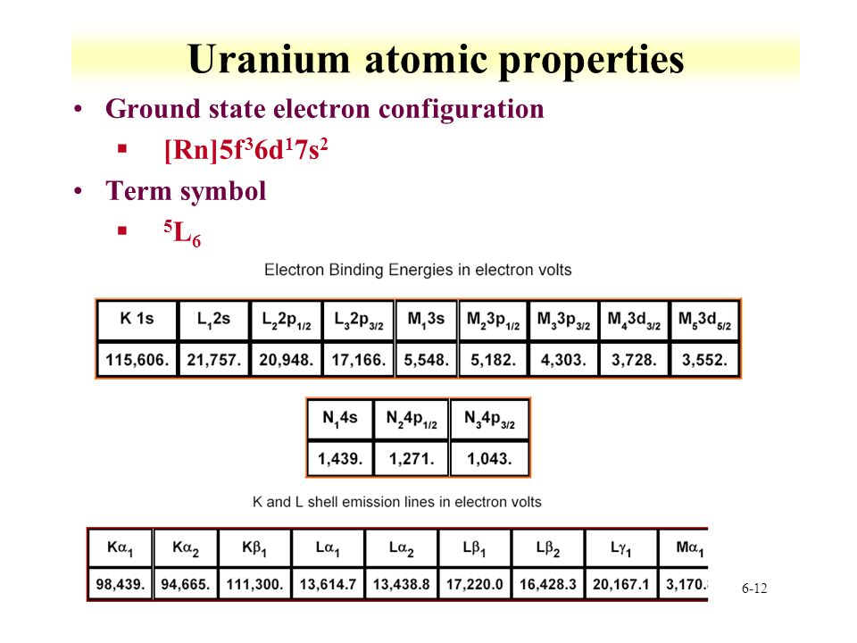 What Is The Periodic Symbol For Uranium Gallery Meaning Of This Symbol