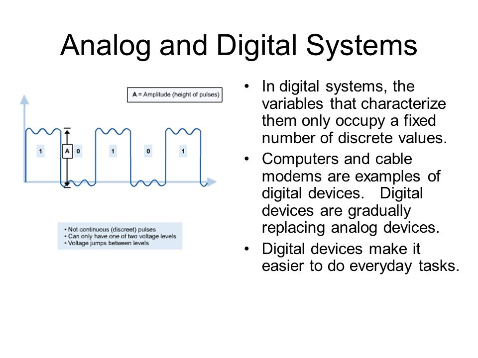Math For A Digital Age Ppt Download