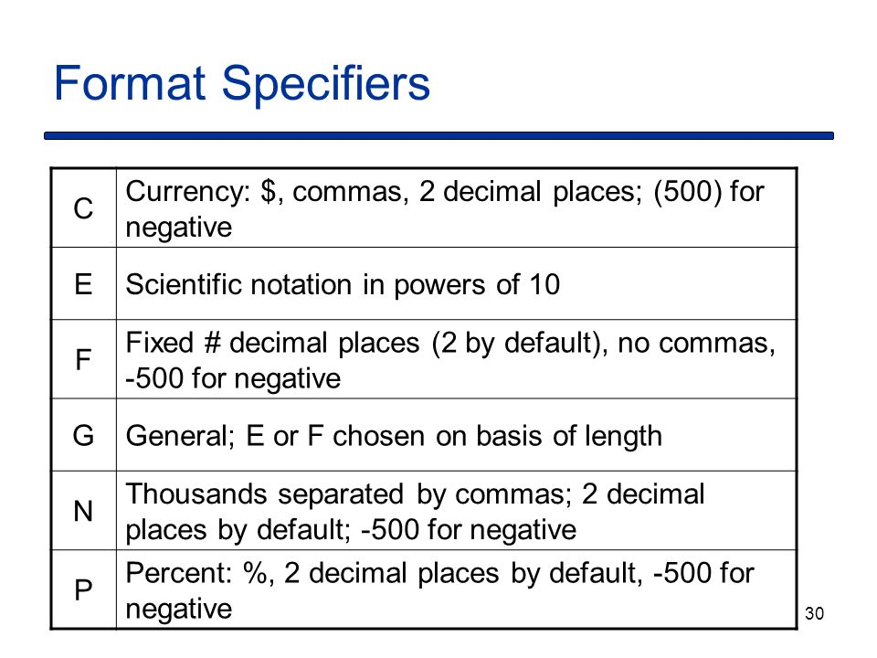Format Specifiers C Currency Commas 2 Decimal Places 500