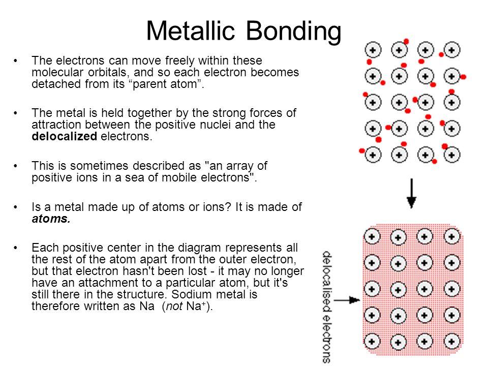 Bronze Bond Lewis Dot Diagram Auto Wiring Diagram Today