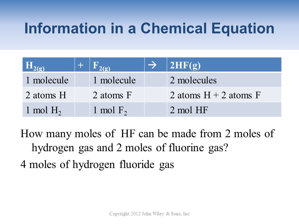 Chapter 8 Chemical Equations Flames And Sparks Result Ppt Video