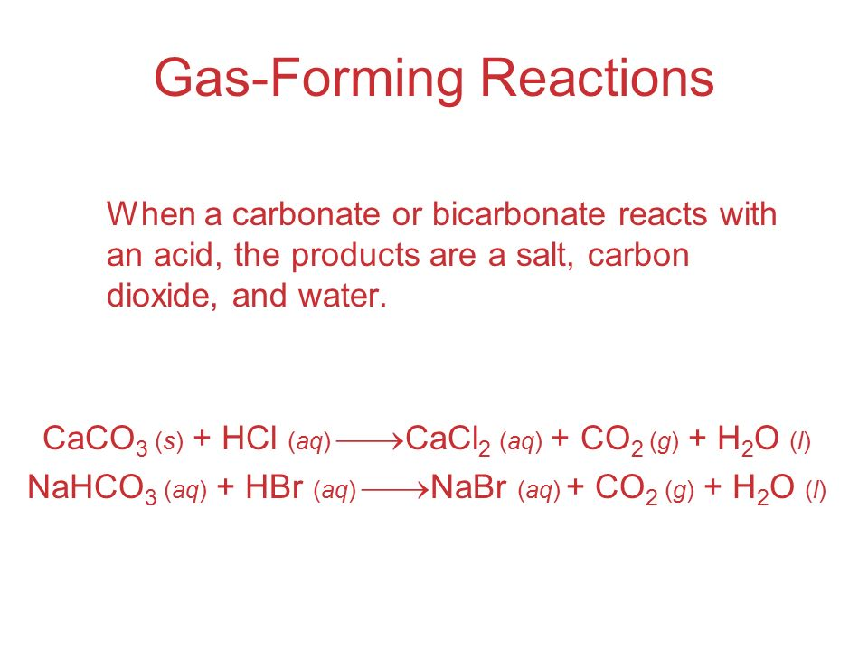 Gas-Forming Reactions