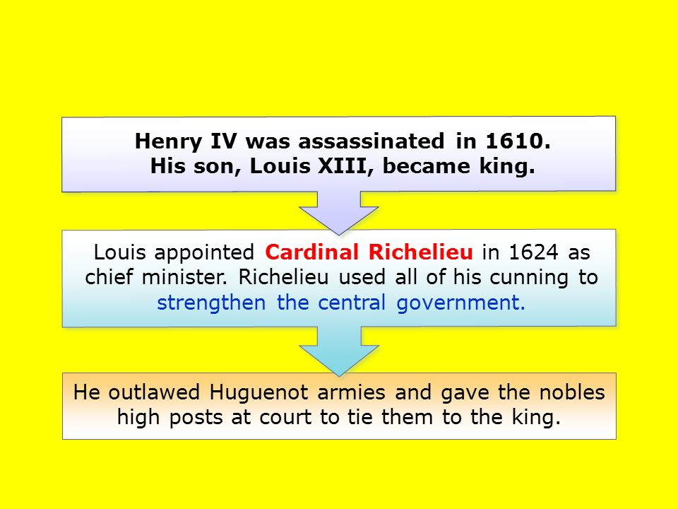 Henry IV was assassinated in His son, Louis XIII, became king.