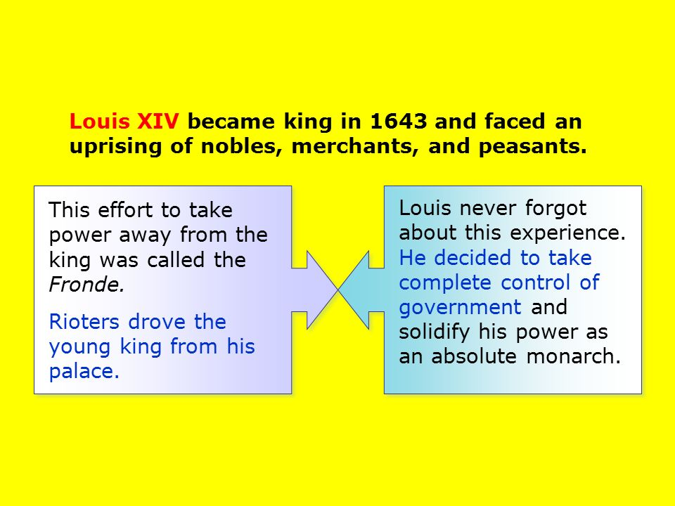 Louis XIV became king in 1643 and faced an uprising of nobles, merchants, and peasants.