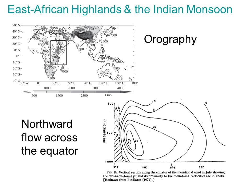 East-African Highlands & the Indian Monsoon