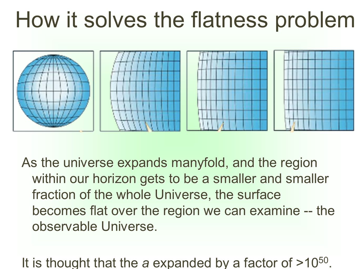 How it solves the flatness problem