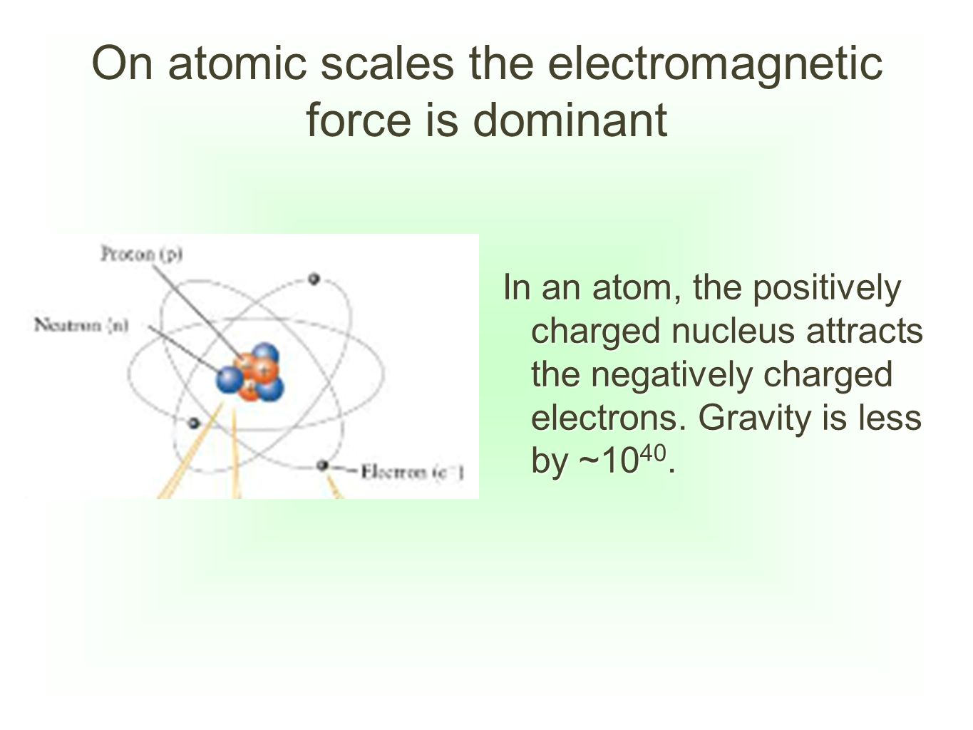 On atomic scales the electromagnetic force is dominant