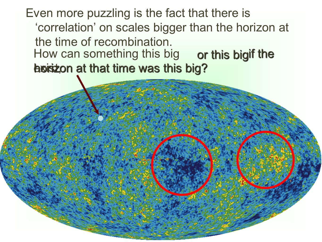Even more puzzling is the fact that there is 'correlation' on scales bigger than the horizon at the time of recombination.