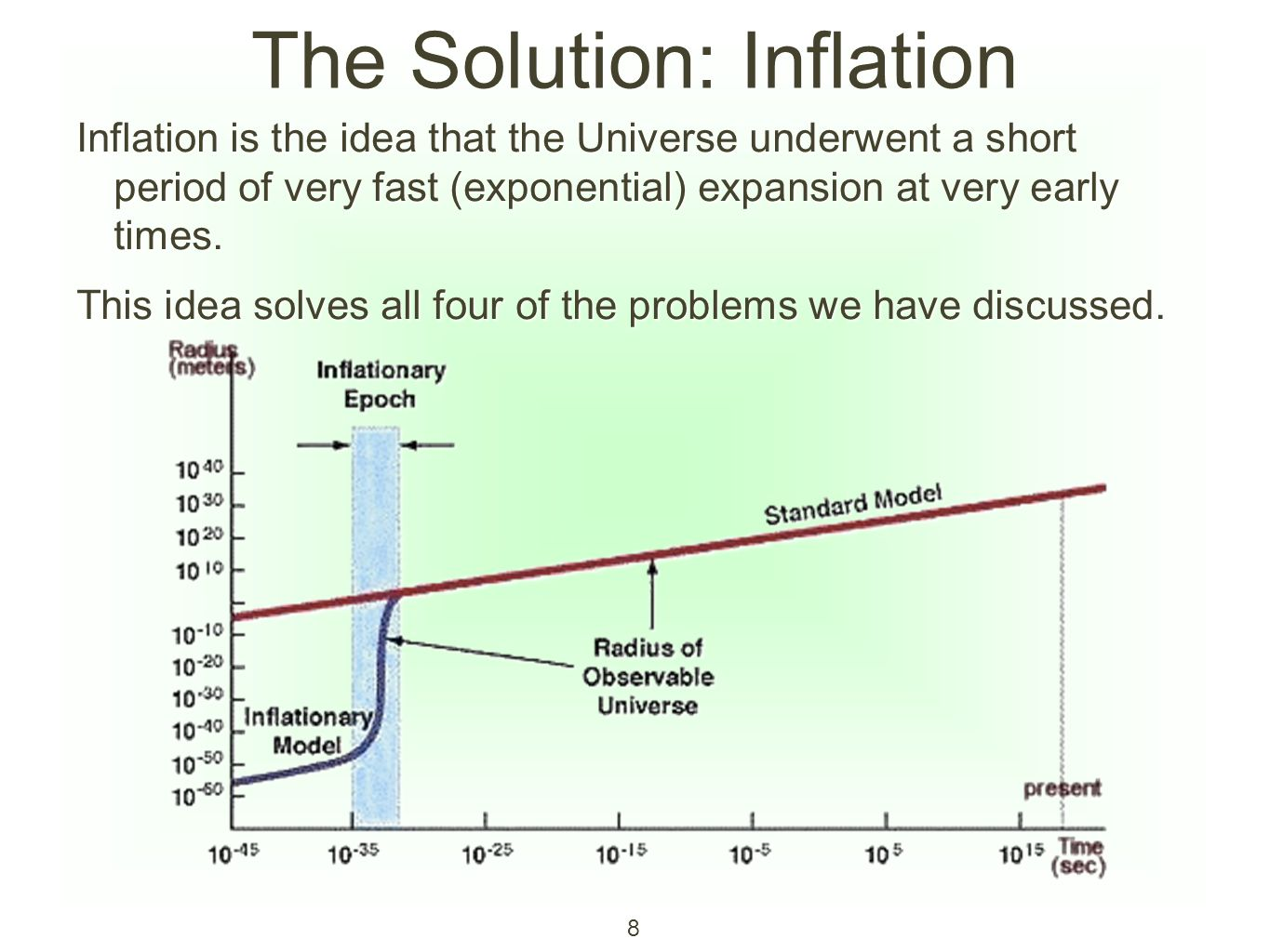 The Solution: Inflation