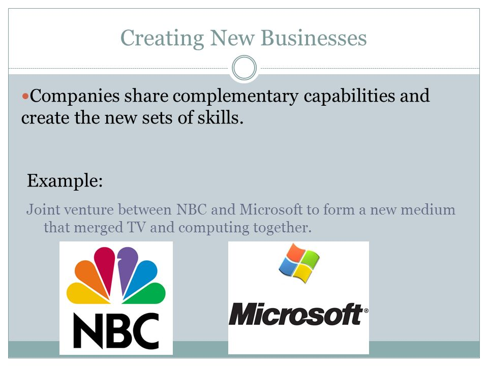 Collaborating With Competitors Ppt Video Online Download