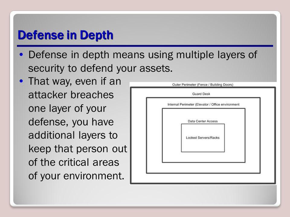 Understanding Security Layers Ppt Video Online Download