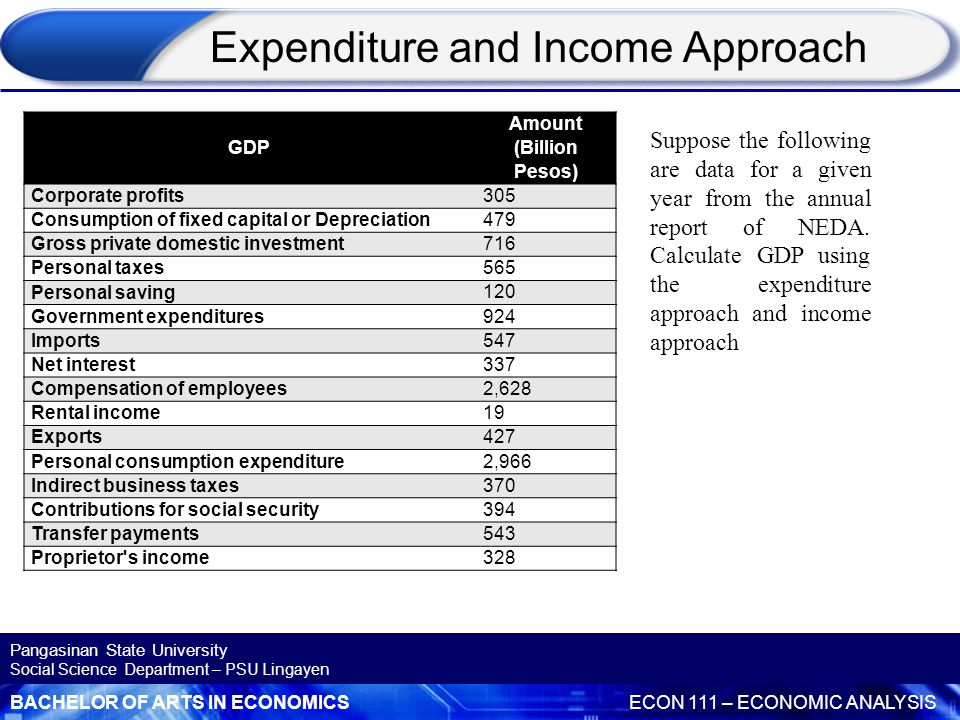 Expenditure and Income Approach