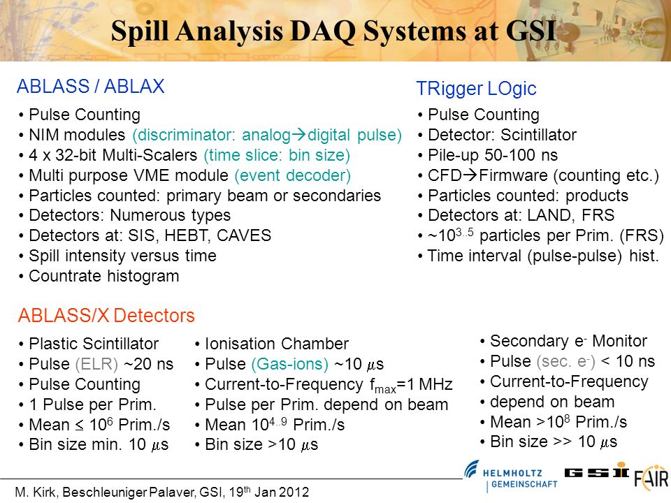 Spill Analysis DAQ Systems at GSI