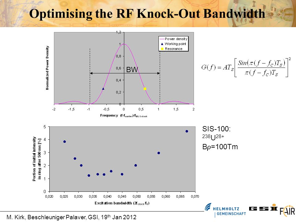 Optimising the RF Knock-Out Bandwidth