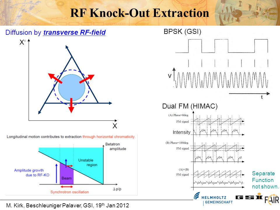 RF Knock-Out Extraction