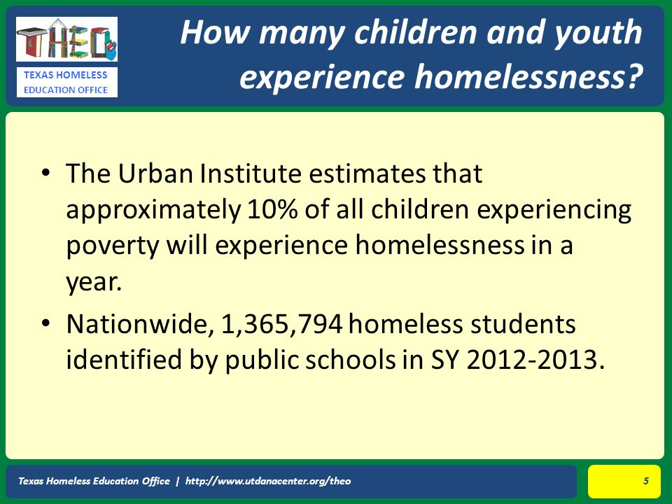 Rethinking Homelessness Ppt Download