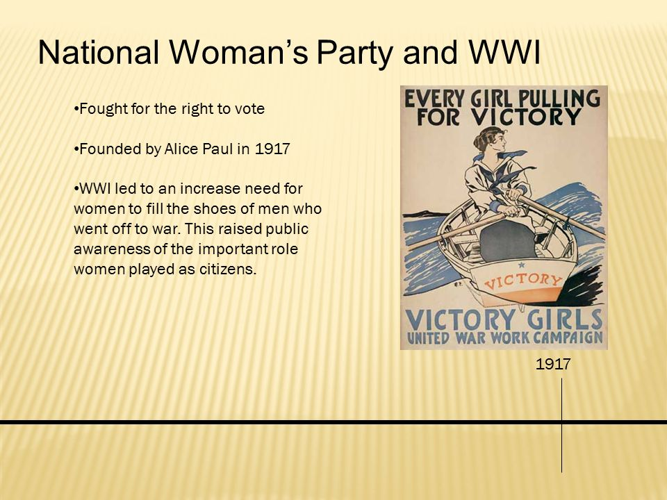 National Woman's Party and WWI