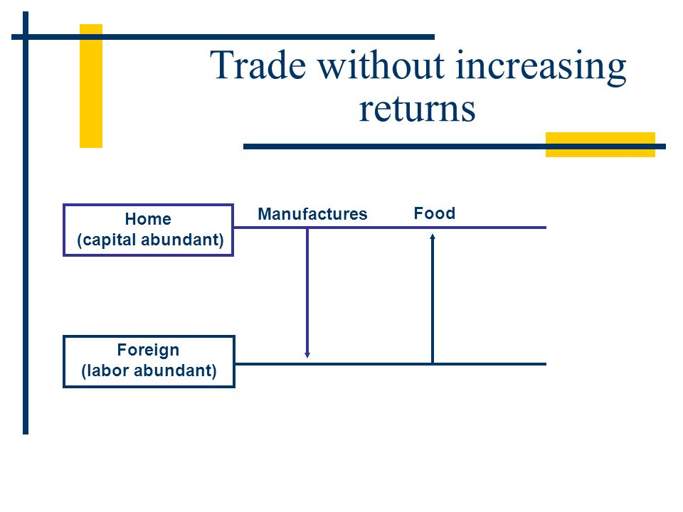 Trade without increasing returns