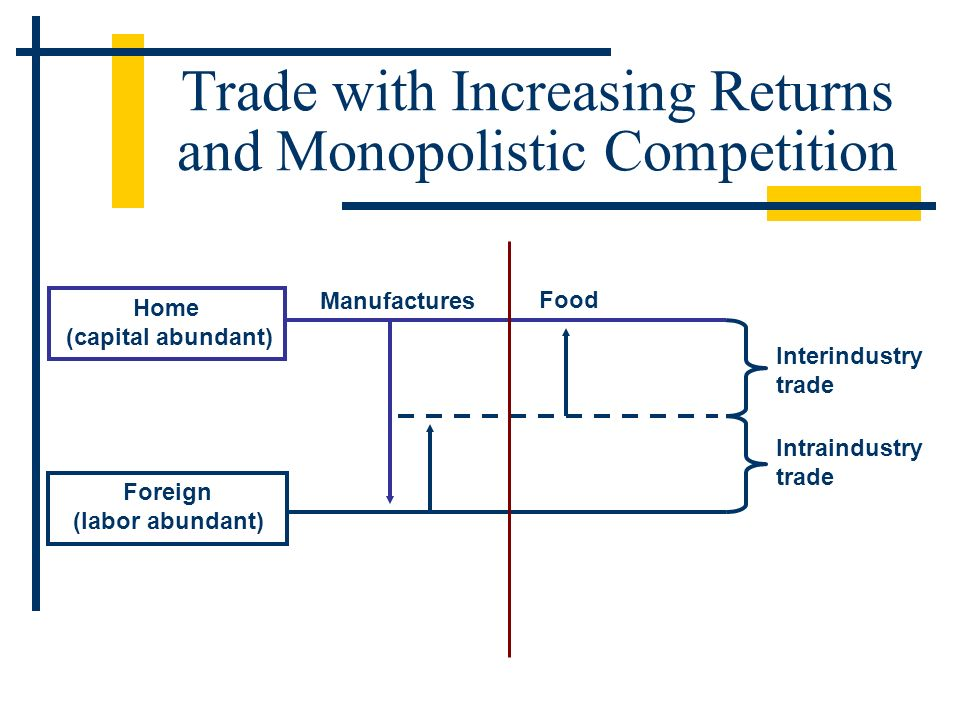Trade with Increasing Returns and Monopolistic Competition