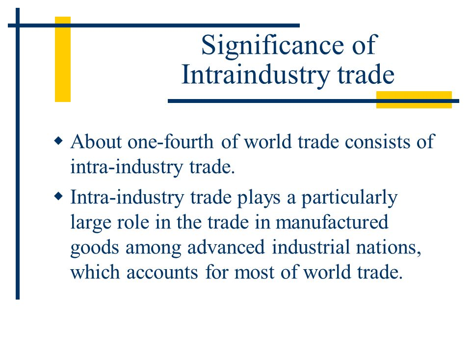 Significance of Intraindustry trade