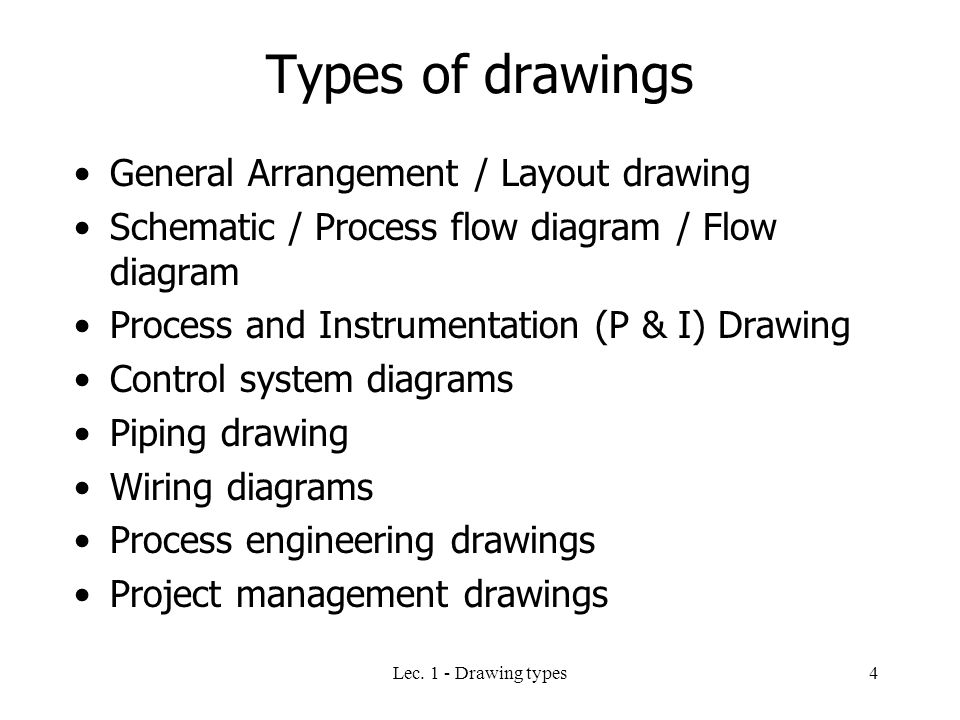 MEP201 Mechanical Engineering Drawing 1st semester - ppt video ...