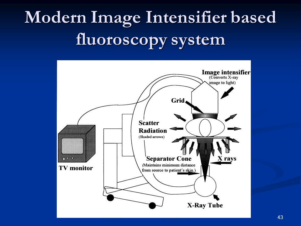 Fluoroscopy Intro To Equipment Ppt Video Online Download