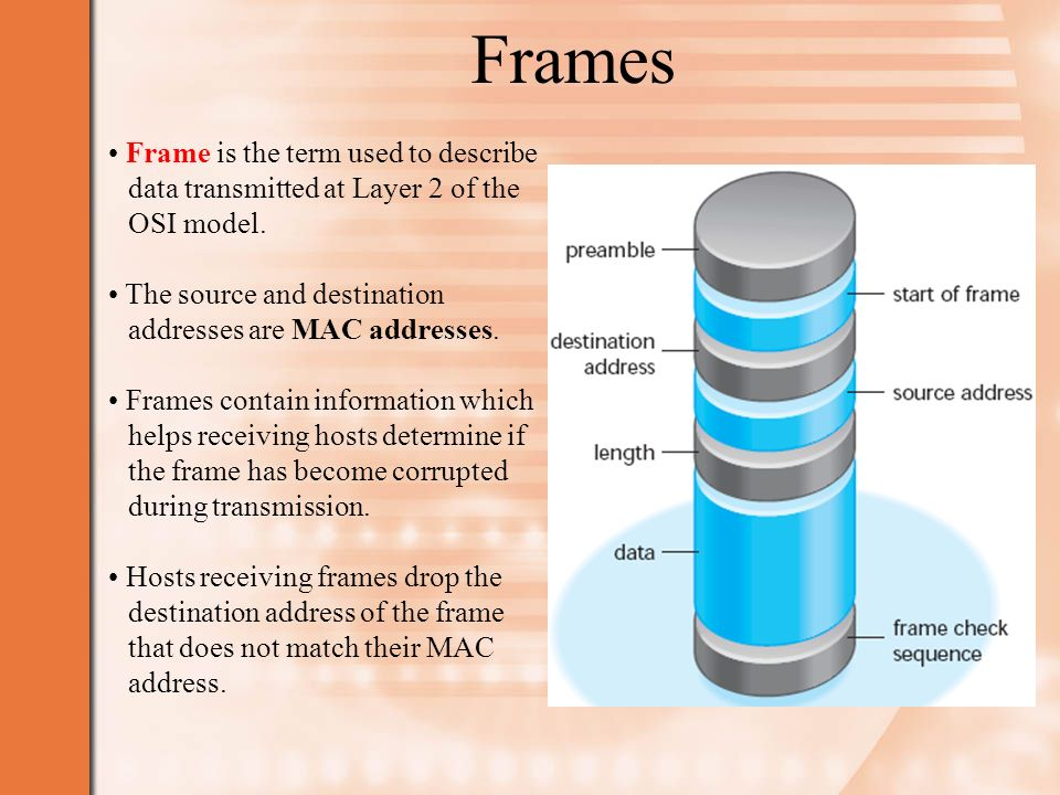 Frames Frame is the term used to describe data transmitted at Layer 2 of the OSI model. The source and destination addresses are MAC addresses.
