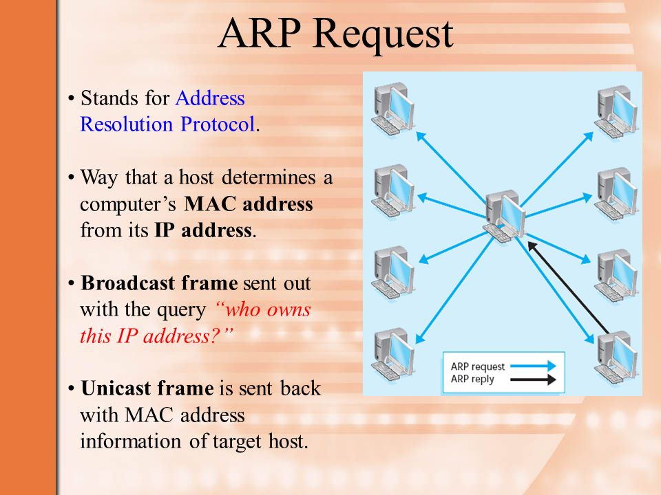 ARP Request Stands for Address Resolution Protocol.