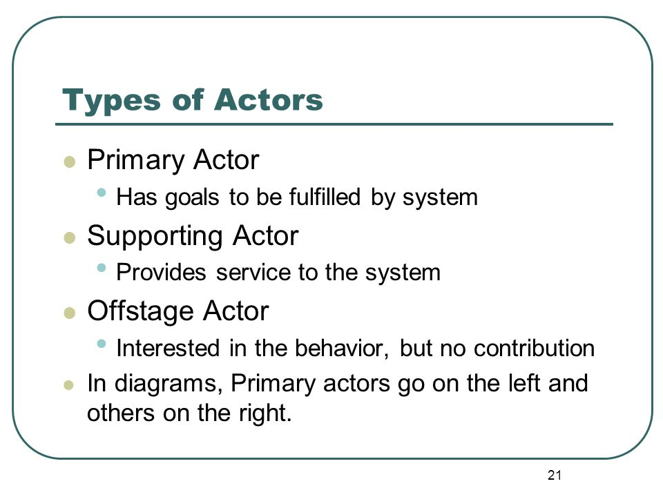 Types of Actors Primary Actor Supporting Actor Offstage Actor