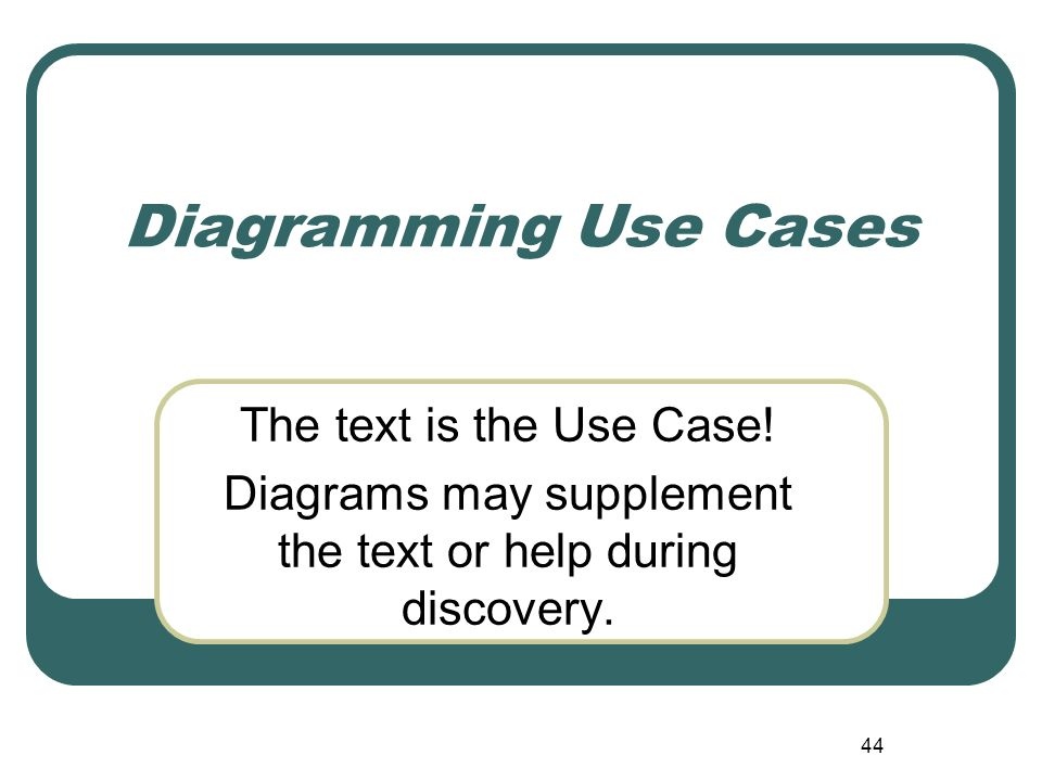 Diagrams may supplement the text or help during discovery.