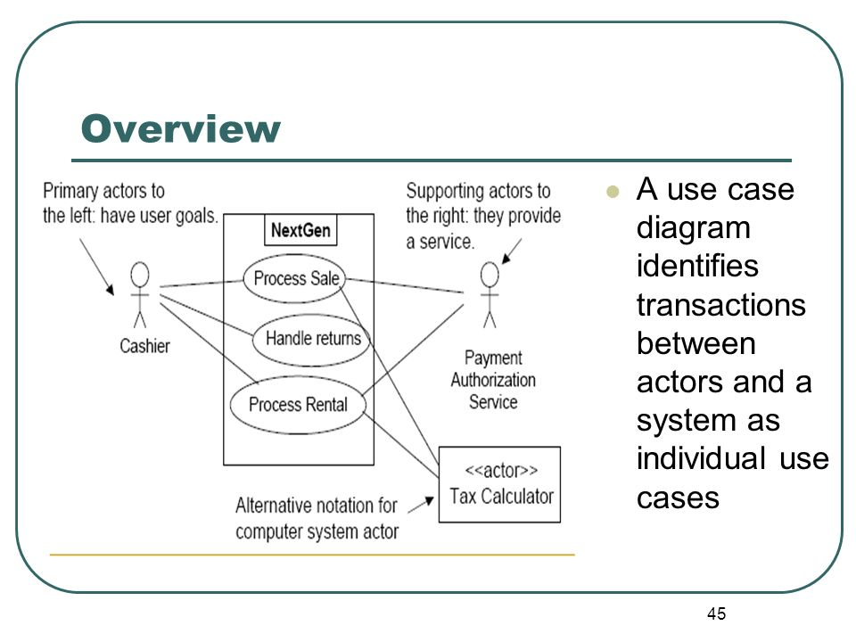 Overview A use case diagram identifies transactions between actors and a system as individual use cases.